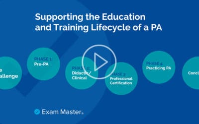 Supporting the Lifecycle of PAs